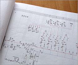 planung1
